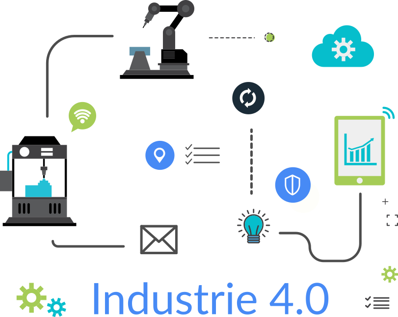 Industrie 4.0 Software Engineering