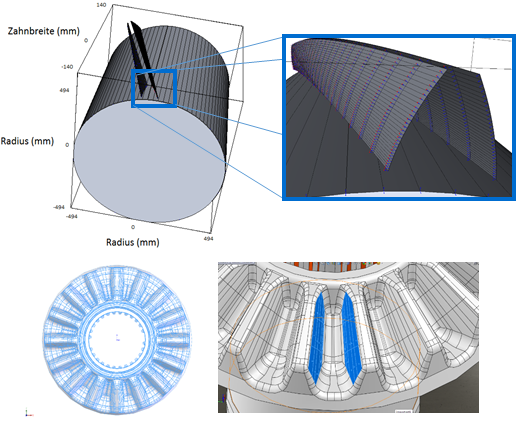 CAD Geometrieexport aus Solidworks